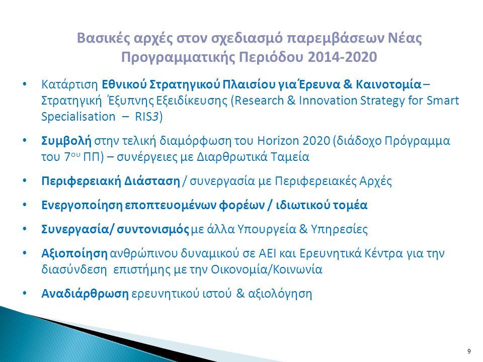 Βασικές αρχές στον σχεδιασμό παρεμβάσεων Νέας Προγραμματικής Περιόδου 2014-2020 • Κατάρτιση Εθνικού Στρατηγικού Πλαισίου για Έρευνα & Καινοτομία – Στρ