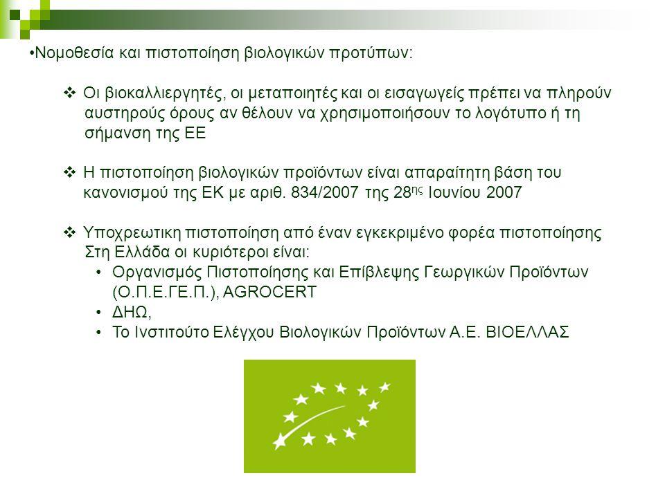 •Νομοθεσία και πιστοποίηση βιολογικών προτύπων:  Οι βιοκαλλιεργητές, οι μεταποιητές και οι εισαγωγείς πρέπει να πληρούν αυστηρούς όρους αν θέλουν να