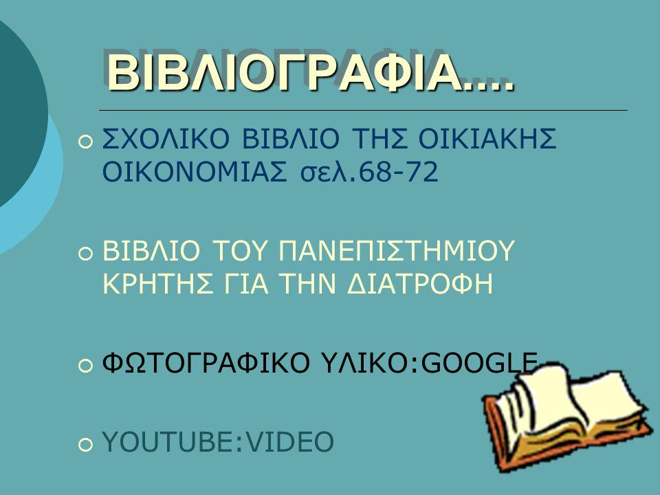 ΒΙΒΛΙΟΓΡΑΦΙΑ....ΒΙΒΛΙΟΓΡΑΦΙΑ....  ΣΧΟΛΙΚΟ ΒΙΒΛΙΟ ΤΗΣ ΟΙΚΙΑΚΗΣ ΟΙΚΟΝΟΜΙΑΣ σελ.68-72  ΒΙΒΛΙΟ ΤΟΥ ΠΑΝΕΠΙΣΤΗΜΙΟΥ ΚΡΗΤΗΣ ΓΙΑ ΤΗΝ ΔΙΑΤΡΟΦΗ  ΦΩΤΟΓΡΑΦΙΚΟ Υ