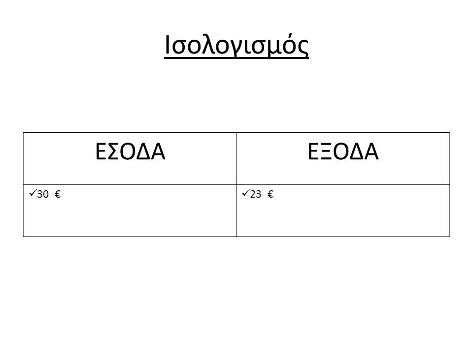 Ισολογισμός ΕΣΟΔΑΕΞΟΔΑ  30 €  23 €