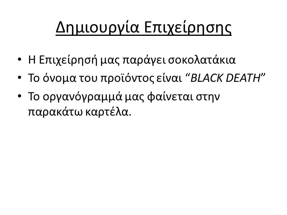 """Δημιουργία Επιχείρησης • Η Επιχείρησή μας παράγει σοκολατάκια • Το όνομα του προϊόντος είναι """"BLACK DEATH"""" • Το οργανόγραμμά μας φαίνεται στην παρακάτ"""