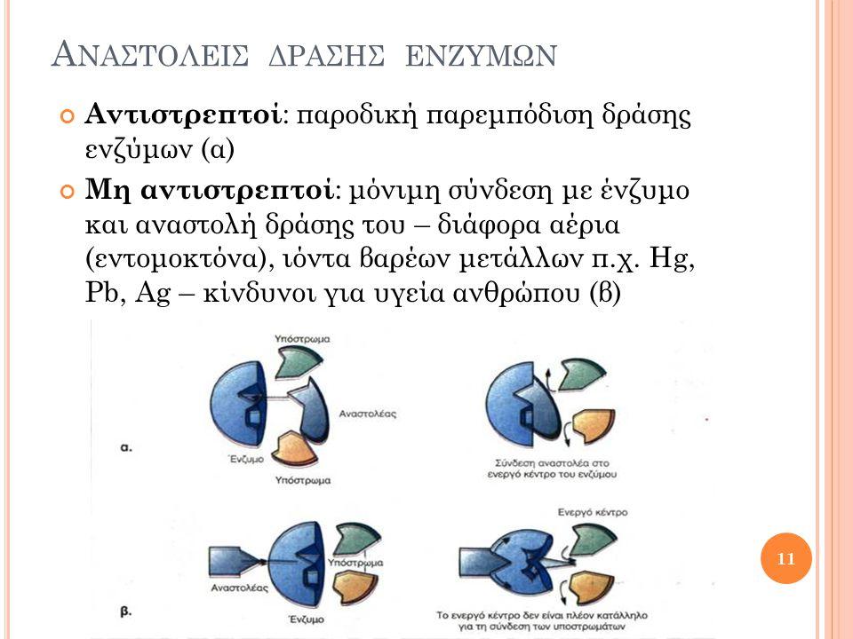Α ΝΑΣΤΟΛΕΙΣ ΔΡΑΣΗΣ ΕΝΖΥΜΩΝ Αντιστρεπτοί : παροδική παρεμπόδιση δράσης ενζύμων (α) Μη αντιστρεπτοί : μόνιμη σύνδεση με ένζυμο και αναστολή δράσης του –