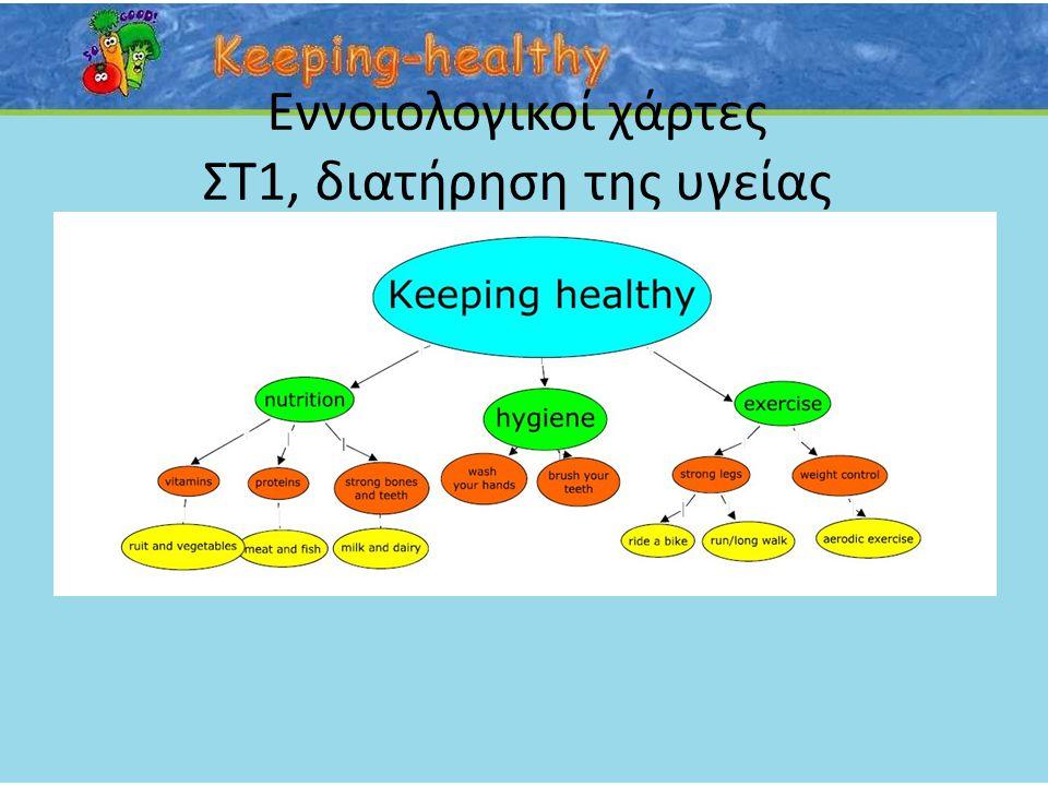 Εννοιολογικοί χάρτες ΣΤ1, διατήρηση της υγείας
