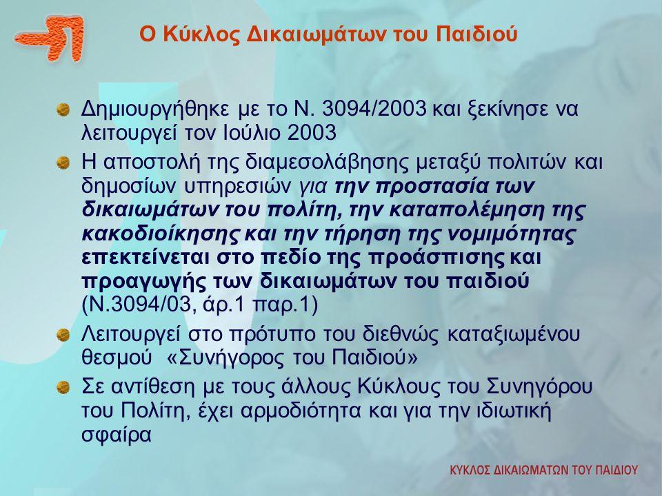 Η ιστορία των «Συνηγόρων του Παιδιού» Η Διεθνής Σύμβαση για τα Δικαιώματα του Παιδιού (1989) προβλέπει παρακολούθηση της εφαρμογής της σε εθνικό επίπεδο Ως παιδί θεωρείται κάθε άτομο κάτω των 18 ετών Στην Ελλάδα η ΔΣΔΠ κυρώθηκε με το Ν.2101/92 Η Επιτροπή Δικαιωμάτων του Παιδιού του ΟΗΕ έχει συστήσει στις κυβερνήσεις τη δημιουργία ανεξάρτητων θεσμών για την παρακολούθηση της εφαρμογής της ΔΣΔΠ Το 1997 δημιουργήθηκε το Ευρωπαϊκό Δίκτυο Συνηγόρων του Παιδιού.