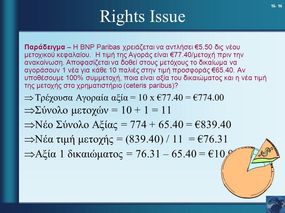 16- 16 Rights Issue  Τρέχουσα Αγοραία αξία = 10 x €77.40 = €774.00  Σύνολο μετοχών = 10 + 1 = 11  Νέο Σύνολο Αξίας = 774 + 65.40 = €839.40  Νέα τι