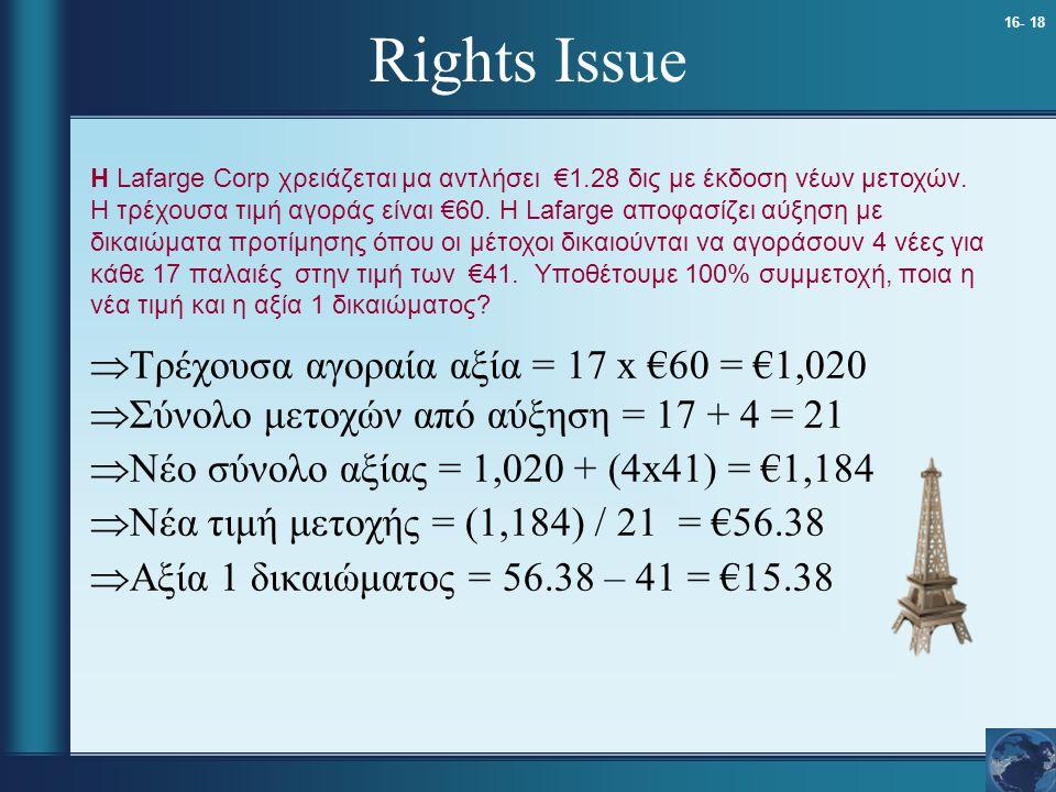 16- 18 Rights Issue  Τρέχουσα αγοραία αξία = 17 x €60 = €1,020  Σύνολο μετοχών από αύξηση = 17 + 4 = 21  Νέο σύνολο αξίας = 1,020 + (4x41) = €1,184