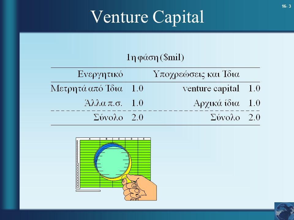 16- 4 Venture Capital
