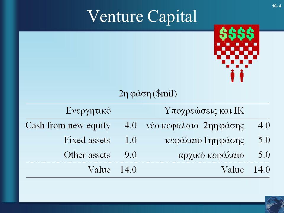 16- 5 U.S. Venture Capital Investments
