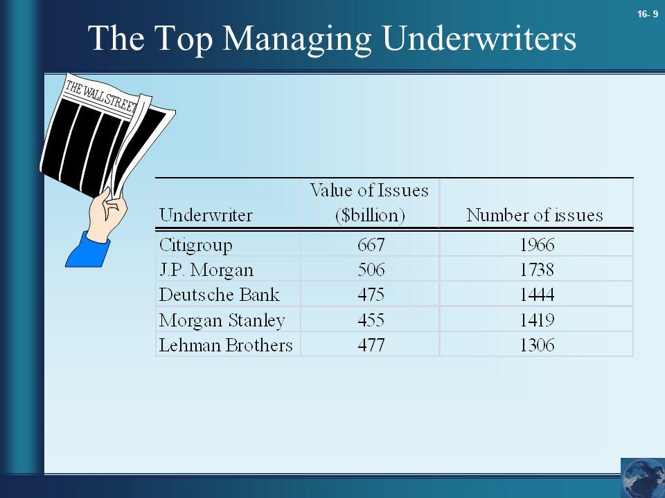 16- 9 The Top Managing Underwriters