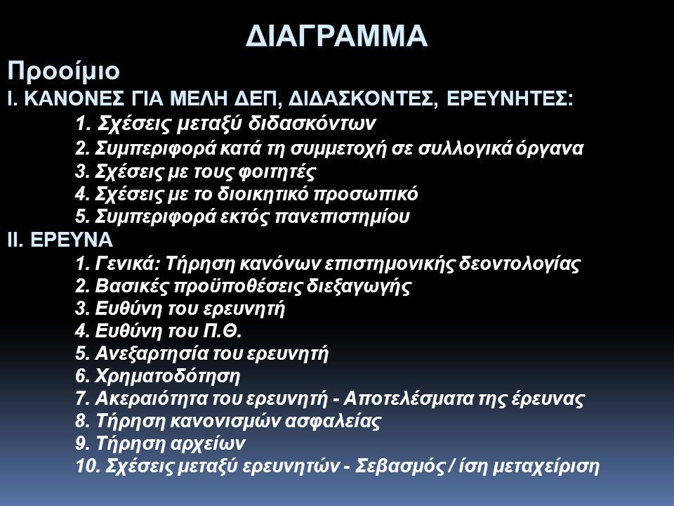 V.ΘΕΜΑΤΑ ΔΕΟΝΤΟΛΟΓΙΑΣ ΓΙΑ ΦΟΙΤΗΤΕΣ 3.