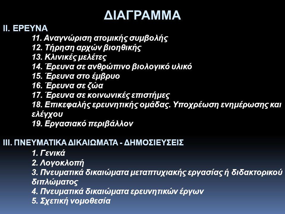ΙΙΙ.ΠΝΕΥΜΑΤΙΚΑ ΔΙΚΑΙΩΜΑΤΑ - ΔΗΜΟΣΙΕΥΣΕΙΣ 3.