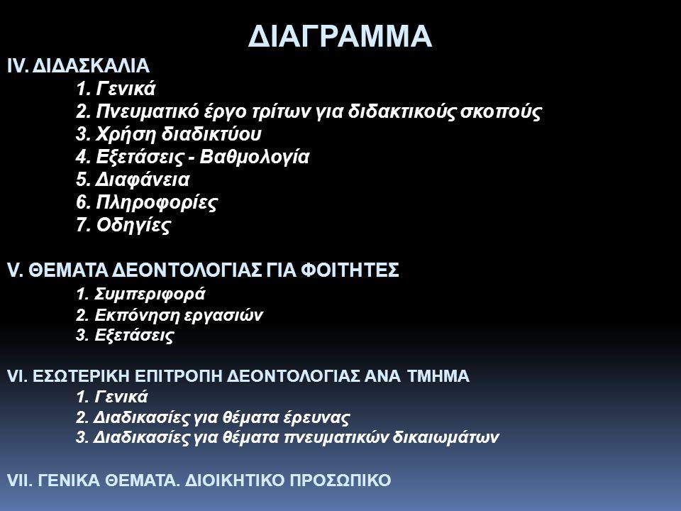 ΙΙΙ.ΠΝΕΥΜΑΤΙΚΑ ΔΙΚΑΙΩΜΑΤΑ - ΔΗΜΟΣΙΕΥΣΕΙΣ 4.