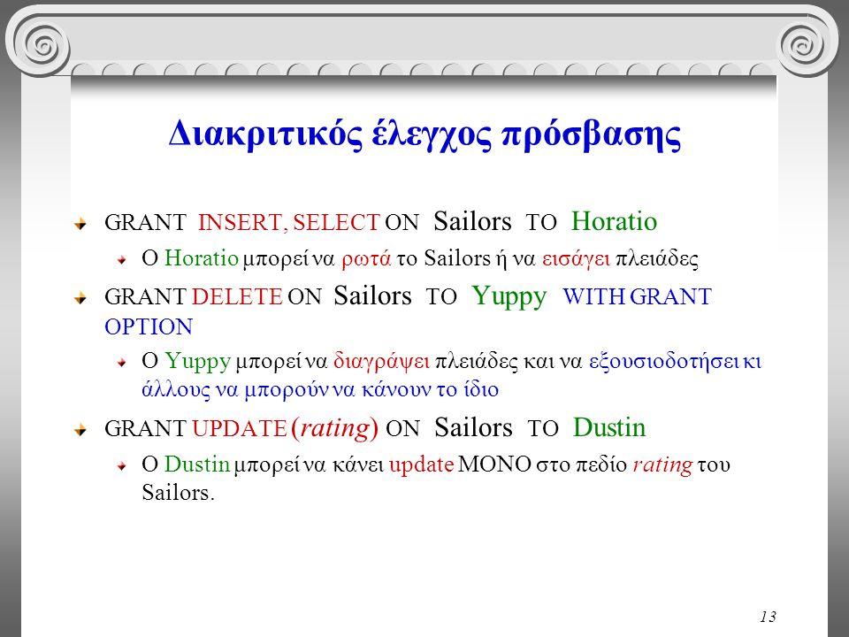 13 Διακριτικός έλεγχος πρόσβασης GRANT INSERT, SELECT ON Sailors TO Horatio Ο Horatio μπορεί να ρωτά το Sailors ή να εισάγει πλειάδες GRANT DELETE ON Sailors TO Yuppy WITH GRANT OPTION Ο Yuppy μπορεί να διαγράψει πλειάδες και να εξουσιοδοτήσει κι άλλους να μπορούν να κάνουν το ίδιο GRANT UPDATE (rating) ON Sailors TO Dustin Ο Dustin μπορεί να κάνει update MONO στο πεδίο rating του Sailors.