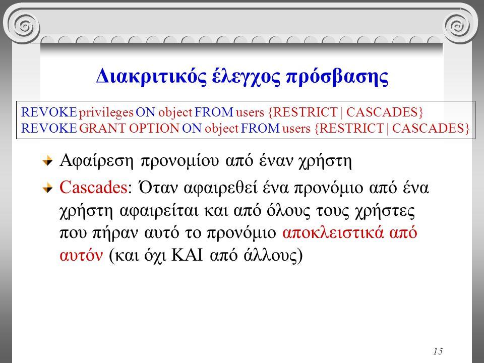 15 Διακριτικός έλεγχος πρόσβασης Αφαίρεση προνομίου από έναν χρήστη Cascades: Όταν αφαιρεθεί ένα προνόμιο από ένα χρήστη αφαιρείται και από όλους τους χρήστες που πήραν αυτό το προνόμιο αποκλειστικά από αυτόν (και όχι ΚΑΙ από άλλους) REVOKE privileges ON object FROM users {RESTRICT | CASCADES} REVOKE GRANT OPTION ON object FROM users {RESTRICT | CASCADES}