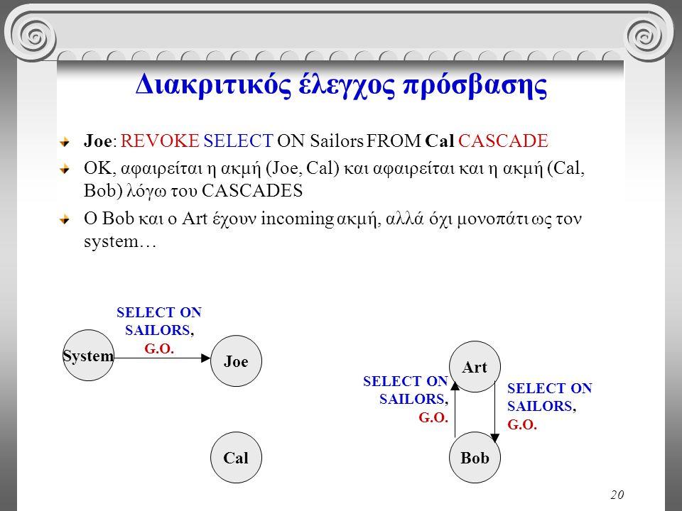 20 Διακριτικός έλεγχος πρόσβασης Joe: REVOKE SELECT ON Sailors FROM Cal CASCADE OK, αφαιρείται η ακμή (Joe, Cal) και αφαιρείται και η ακμή (Cal, Bob) λόγω του CASCADES O Bob και ο Art έχουν incoming ακμή, αλλά όχι μονοπάτι ως τον system… System Cal Joe Bob Art SELECT ON SAILORS, G.O.