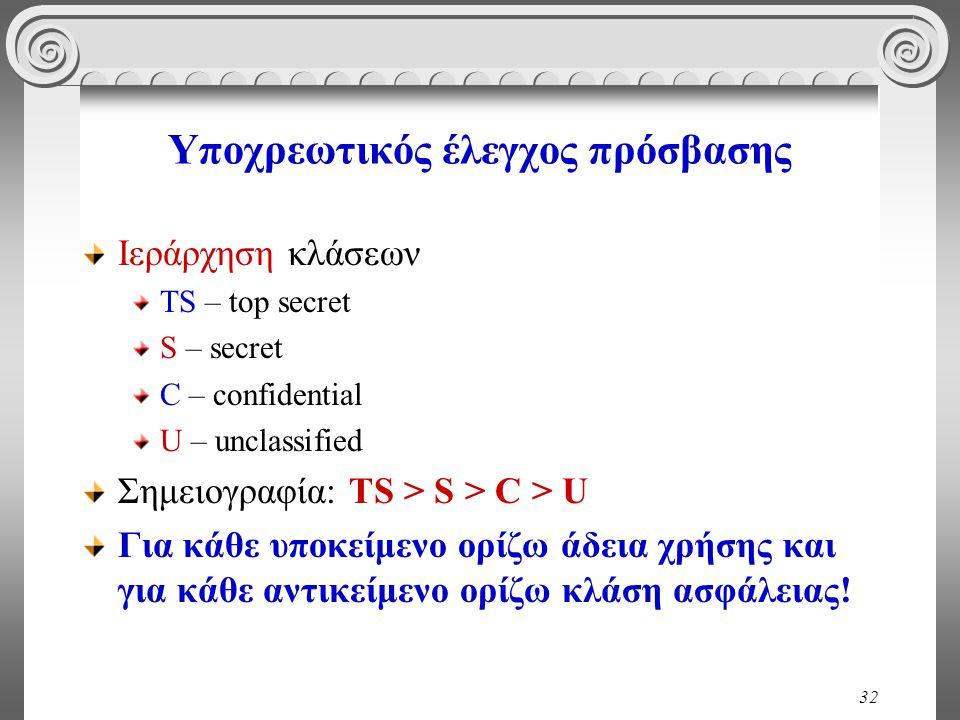 32 Υποχρεωτικός έλεγχος πρόσβασης Ιεράρχηση κλάσεων TS – top secret S – secret C – confidential U – unclassified Σημειογραφία: TS > S > C > U Για κάθε υποκείμενο ορίζω άδεια χρήσης και για κάθε αντικείμενο ορίζω κλάση ασφάλειας!