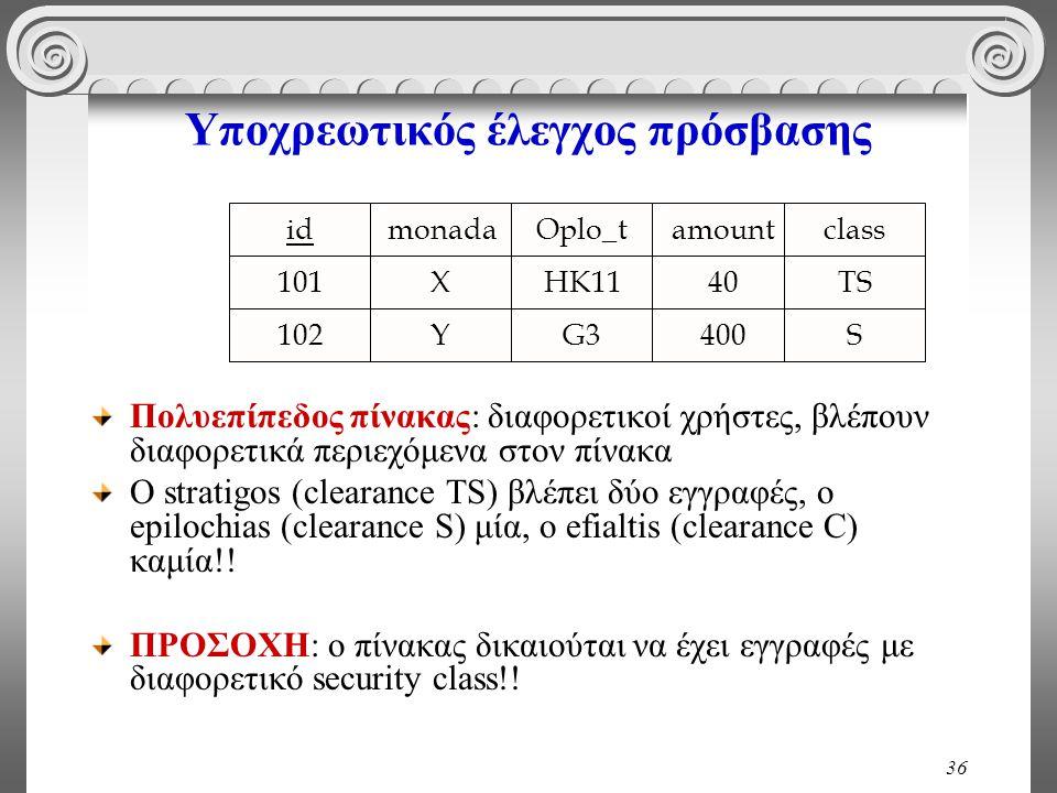 36 Υποχρεωτικός έλεγχος πρόσβασης Πολυεπίπεδος πίνακας: διαφορετικοί χρήστες, βλέπουν διαφορετικά περιεχόμενα στον πίνακα Ο stratigos (clearance TS) βλέπει δύο εγγραφές, ο epilochias (clearance S) μία, ο efialtis (clearance C) καμία!.