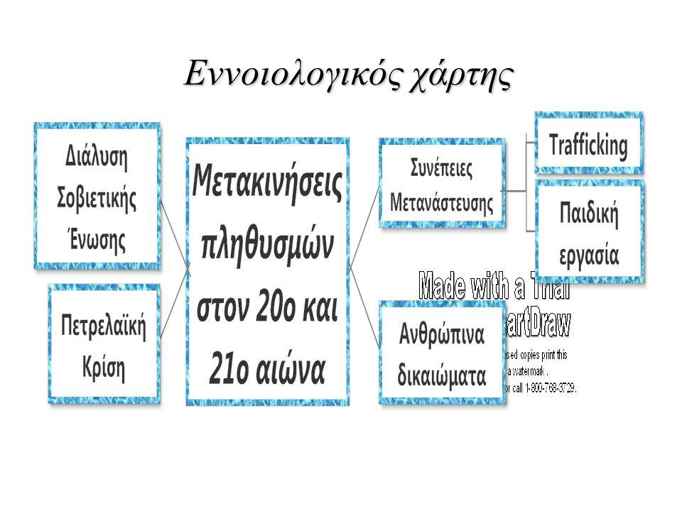 Στην Ελλάδα •Κάθε χρόνο 8.000 μαθητές εγκαταλείπουν την εκπαίδευση για οικονομικούς λόγους.
