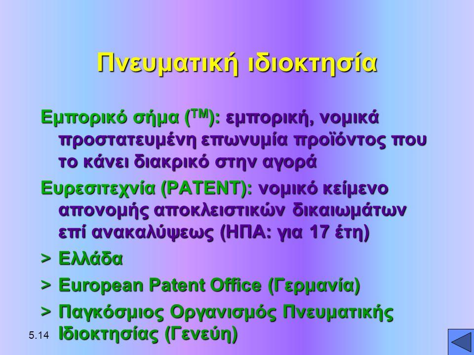 Πνευματική ιδιοκτησία Εμπορικό σήμα ( ΤΜ ): εμπορική, νομικά προστατευμένη επωνυμία προϊόντος που το κάνει διακρικό στην αγορά Ευρεσιτεχνία (PATENT):