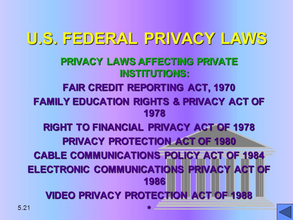 PRIVACY LAWS AFFECTING PRIVATE INSTITUTIONS: FAIR CREDIT REPORTING ACT, 1970 FAMILY EDUCATION RIGHTS & PRIVACY ACT OF 1978 RIGHT TO FINANCIAL PRIVACY ACT OF 1978 PRIVACY PROTECTION ACT OF 1980 CABLE COMMUNICATIONS POLICY ACT OF 1984 ELECTRONIC COMMUNICATIONS PRIVACY ACT OF 1986 VIDEO PRIVACY PROTECTION ACT OF 1988 * 5.21 U.S.