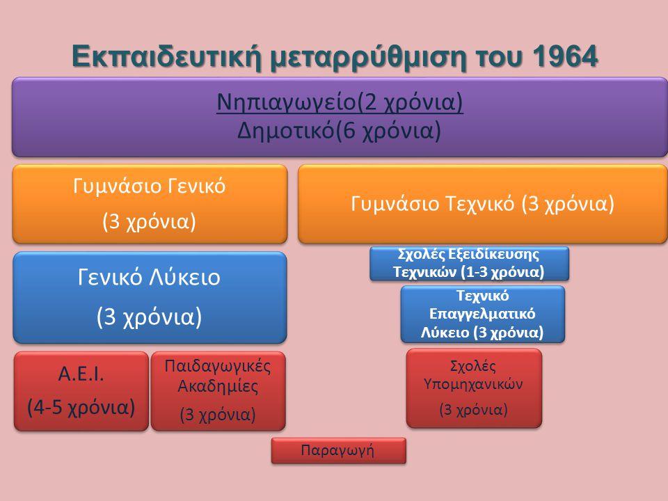 Εκπαιδευτική μεταρρύθμιση του 1964 Νηπιαγωγείο(2 χρόνια) Δημοτικό(6 χρόνια) Γυμνάσιο Γενικό (3 χρόνια) Γενικό Λύκειο (3 χρόνια) Α.Ε.Ι. (4-5 χρόνια) Πα