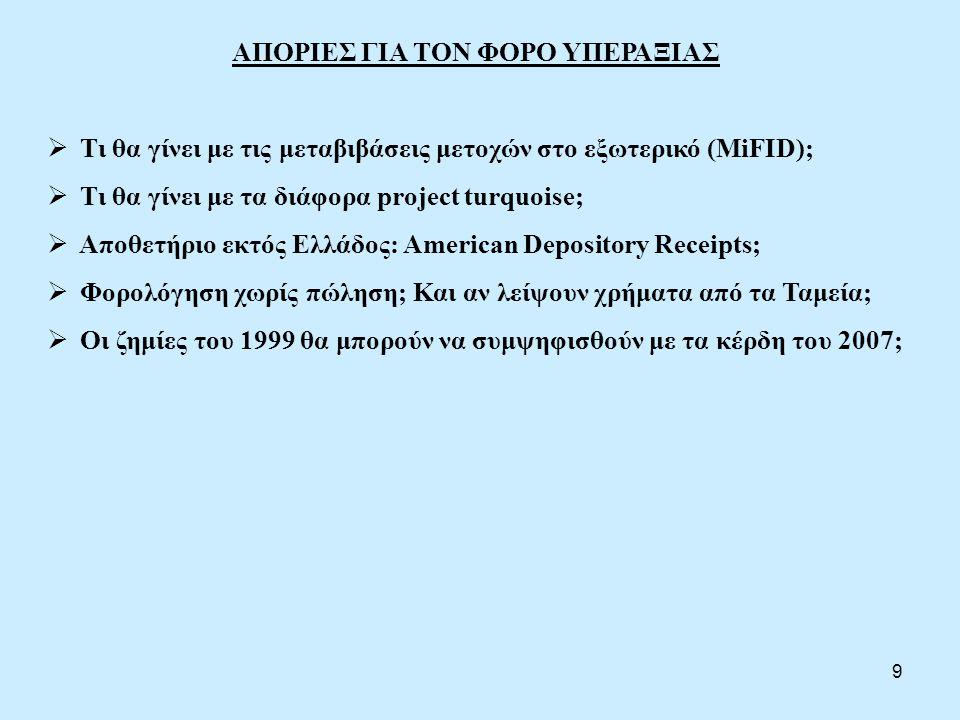 ΑΠΟΡΙΕΣ ΓΙΑ ΤΟΝ ΦΟΡΟ ΥΠΕΡΑΞΙΑΣ  Τι θα γίνει με τις μεταβιβάσεις μετοχών στο εξωτερικό (MiFID);  Τι θα γίνει με τα διάφορα project turquoise;  Αποθε