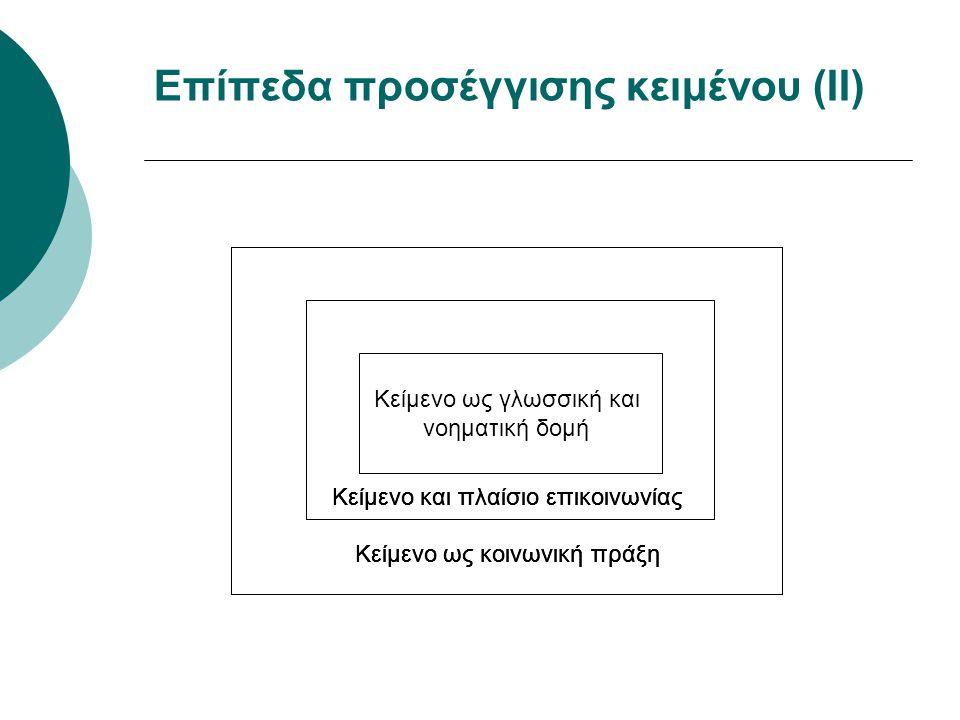 Επίπεδα προσέγγισης κειμένου (ΙΙ) Κείμενο και πλαίσιο επικοινωνίας Κείμενο ως κοινωνική πράξη Κείμενο ως γλωσσική και νοηματική δομή Κείμενο και πλαίσ