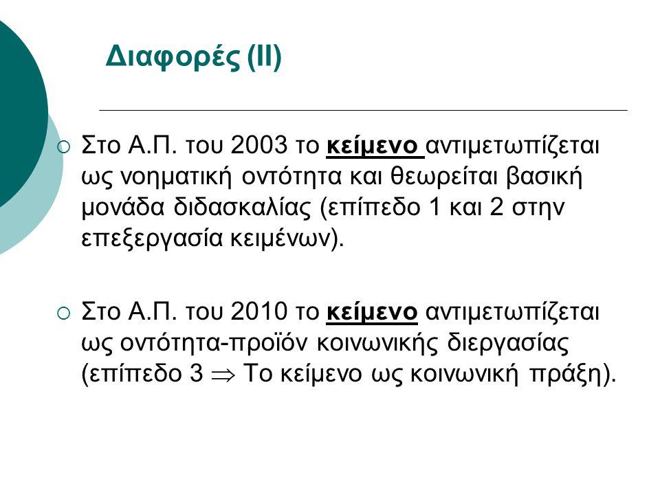 Διαφορές (ΙΙ)  Στο Α.Π. του 2003 το κείμενο αντιμετωπίζεται ως νοηματική οντότητα και θεωρείται βασική μονάδα διδασκαλίας (επίπεδο 1 και 2 στην επεξε