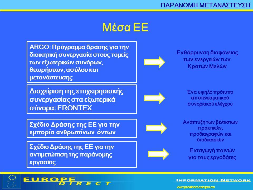 europedirect.europa.eu a Μέσα ΕΕ ARGO: Πρόγραμμα δράσης για την διοικητική συνεργασία στους τομείς των εξωτερικών συνόρων, θεωρήσεων, ασύλου και μεταν