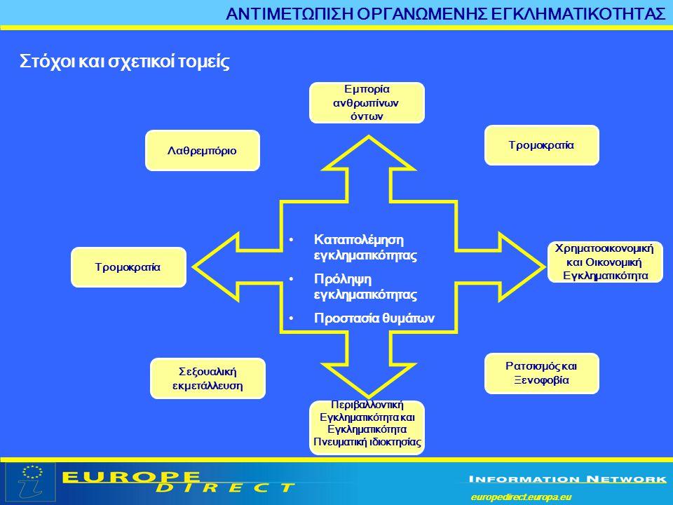 europedirect.europa.eu a Στόχοι και σχετικοί τομείς Τρομοκρατία •Καταπολέμηση εγκληματικότητας •Πρόληψη εγκληματικότητας •Προστασία θυμάτων Ρατσισμός