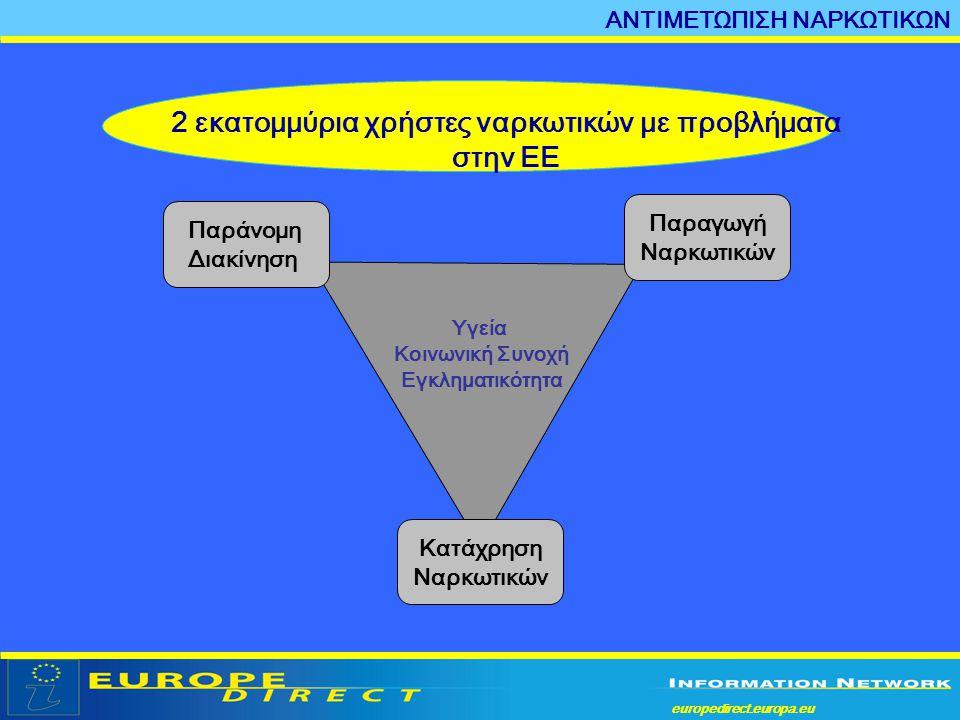 europedirect.europa.eu a Παραγωγή Ναρκωτικών Παράνομη Διακίνηση Κατάχρηση Ναρκωτικών Υγεία Κοινωνική Συνοχή Εγκληματικότητα 2 εκατομμύρια χρήστες ναρκ