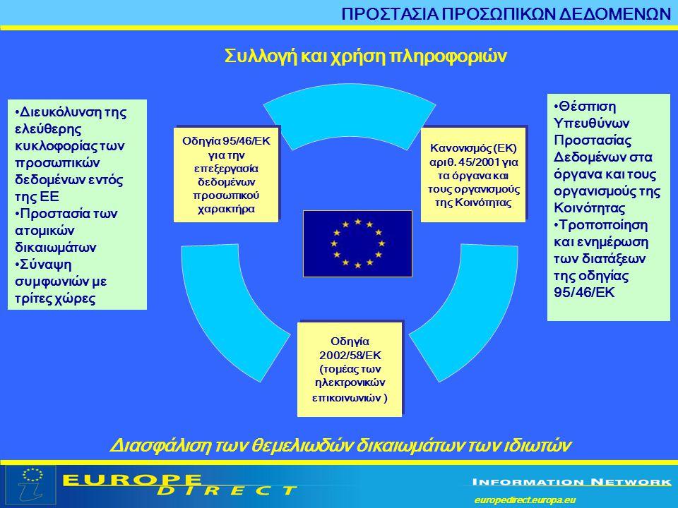 europedirect.europa.eu a •Θέσπιση Υπευθύνων Προστασίας Δεδομένων στα όργανα και τους οργανισμούς της Κοινότητας •Τροποποίηση και ενημέρωση των διατάξε