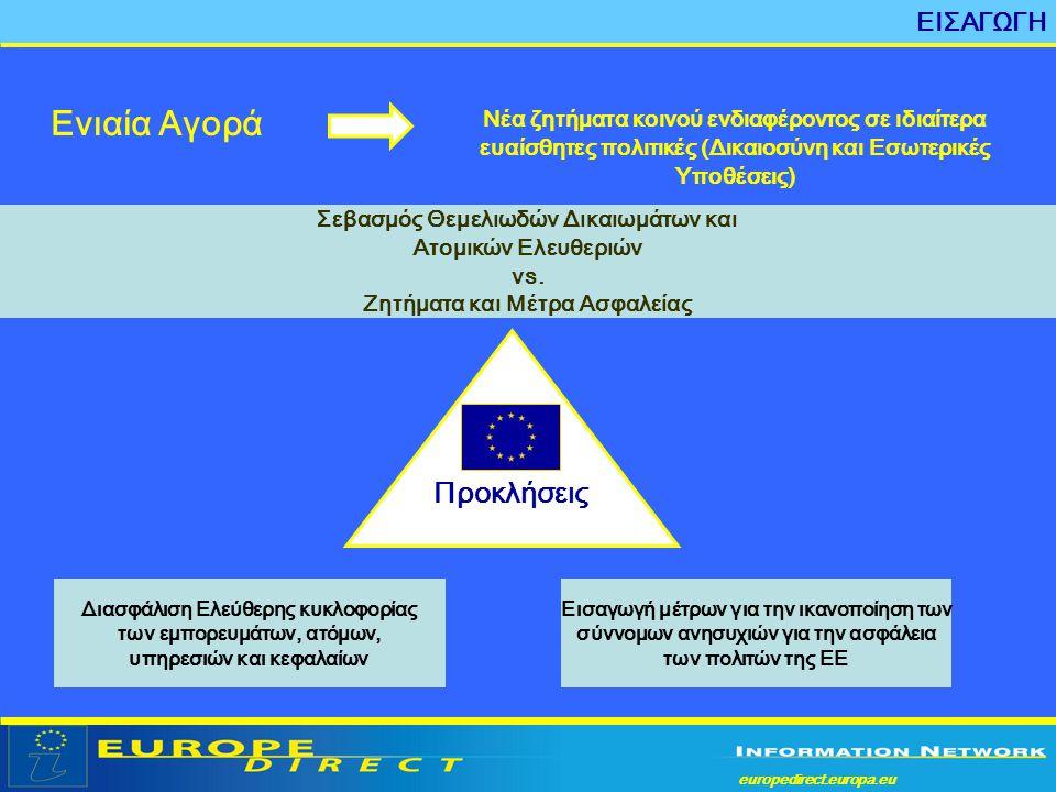 europedirect.europa.eu a ΕΙΣΑΓΩΓΗ Εγκαθίδρυση ενός χώρου δικαιοσύνης, ελευθερίας και ασφάλειας ( ΧΔΕΑ ) Συνθήκη του Μάαστριχτ •Περιορισμένες αρμοδιότητες για τα όργανα της ΕΕ •Κανόνας ομοφωνίας •Καθορισμένη σειρά νομίμων μέτρων •Ψήφος ειδικής πλειοψηφίας, διαδικασία συναπόφασης •Ομοφωνία αναγκαία ακόμη για το οικογενειακό δίκαιο, την νόμιμη μετανάστευση και την ενσωμάτωση των υπηκόων τρίτων χωρών 9 τομείς σχετιζόμενοι με την δικαιοσύνη και τις εσωτερικές υποθέσεις Πρόοδος: •Europol •Νομοθετικά όργανα για την καταπολέμηση της οργανωμένης εγκληματικότητας •Μεταφορά πολιτικών στον Πυλώνα I •Αναμόρφωση του Πυλώνα III: Αποφάσεις-πλαίσιο, περισσότερες αρμοδιότητες για το ΔΕΚ •Ενσωμάτωση του κεκτημένου Σένγκεν στις συνθήκες «Ευρωπαϊκός χώρος ελευθερίας, ασφάλειας και δικαιοσύνης » Πρόοδος: •Αυστηρότερες προθεσμίες, πίνακας επιδόσεων • Ο ΧΕΑΔ είναι ο ταχύτερα αναπτυσσόμενος τομέας θέσπισης πολιτικής της ΕΕ.