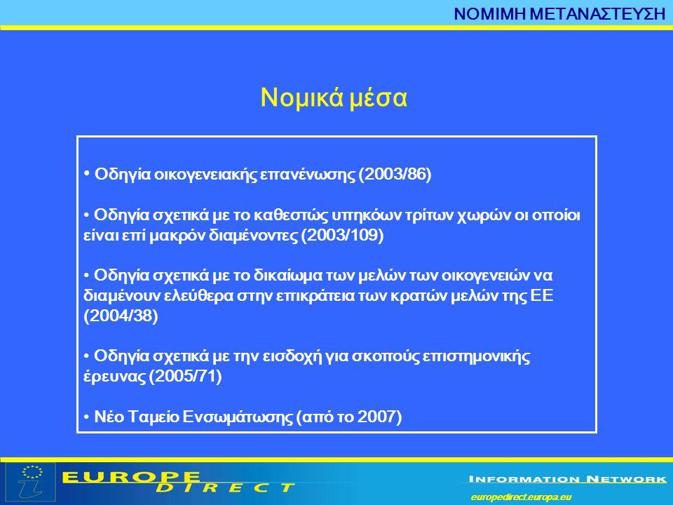 europedirect.europa.eu a ΠΑΡΑΝΟΜΗ ΜΕΤΑΝΑΣΤΕΥΣΗ Κύριοι Στόχοι •Μείωση παράνομης μετανάστευσης •Υποστήριξη των Κρατών Μελών για τη βελτίωση της οργάνωσης και την εφαρμογή του επαναπατρισμού Υπηκόων Τρίτων Χωρών •Υποστήριξη της οργάνωσης και της εφαρμογής του επαναπατρισμού •Θέσπιση στόχου, αξιόπιστες και συγκρίσιμες πληροφορίες για τη μετανάστευση και το άσυλο Legal Admission of immigrants Παράνομη ΜετανάστευσηΝόμιμη Μετανάστευση