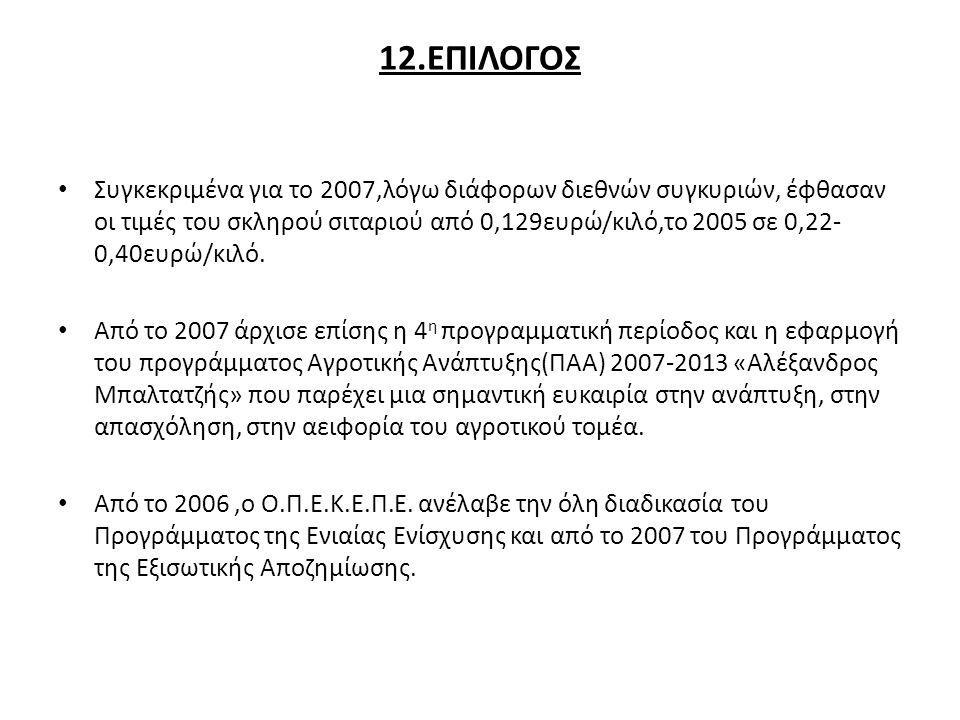 12.ΕΠΙΛΟΓΟΣ • Συγκεκριμένα για το 2007,λόγω διάφορων διεθνών συγκυριών, έφθασαν οι τιμές του σκληρού σιταριού από 0,129ευρώ/κιλό,το 2005 σε 0,22- 0,40