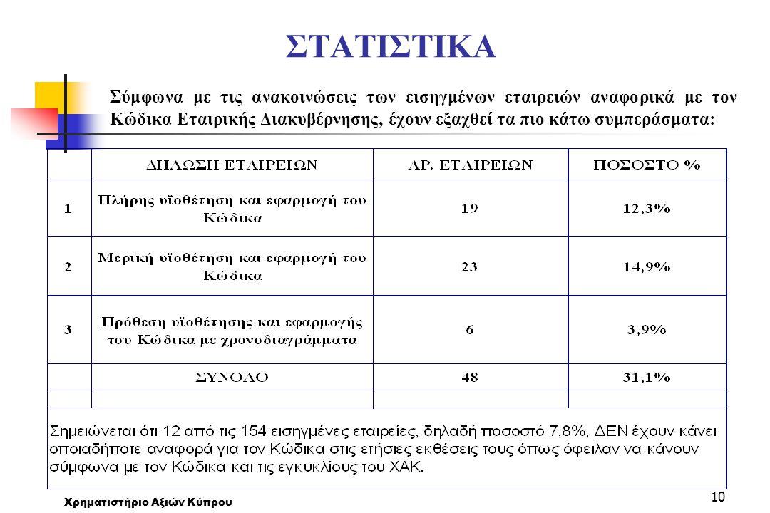 10 ΣΤΑΤΙΣΤΙΚΑ Σύμφωνα με τις ανακοινώσεις των εισηγμένων εταιρειών αναφορικά με τον Κώδικα Εταιρικής Διακυβέρνησης, έχουν εξαχθεί τα πιο κάτω συμπεράσματα: Χρηματιστήριο Αξιών Κύπρου