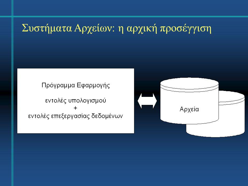 Σχήματα της Βάσης Δεδομένων •Το φυσικό σχήμα αφορά την αποθήκευση των δεδομένων στη βάση δεδομένων •Οι όψεις (των χρηστών) αφορούν το πώς βλέπουν οι χρήστες τη βάση δεδομένων •Το λογικό σχήμα δρα ως γέφυρα ανάμεσα στα δύο άκρα