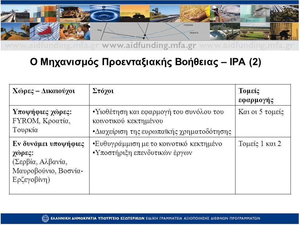 Χώρες – Δικαιούχοι ΣτόχοιΤομείς εφαρμογής Υποψήφιες χώρες : FYR ΟΜ, Κροατία, T ουρκία • Υιοθέτηση και εφαρμογή του συνόλου του κοινοτικού κεκτημένου • Διαχείριση της ευρωπαϊκής χρηματοδότησης Και οι 5 τομείς Εν δυνάμει υποψήφιες χώρες : ( Σερβία, Αλβανία, Μαυροβούνιο, B οσνία - Ερζεγοβίνη ) • Ευθυγράμμιση με το κοινοτικό κεκτημένο • Υποστήριξη επενδυτικών έργων Τομείς 1 και 2 Ο Μηχανισμός Προενταξιακής Βοήθειας – ΙΡΑ (2)