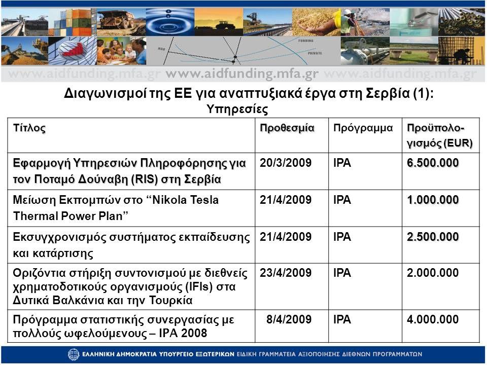 ΤίτλοςΠροθεσμίαΠρόγραμμα Προϋπολο - γισμός ( EUR) Εφαρμογή Υπηρεσιών Πληροφόρησης για τον Ποταμό Δούναβη ( RIS) στη Σερβία 20/3/ 20 09 IPA6.500.000 Μείωση Εκπομπών στο Nikola Tesla Thermal Power Plan 21/4/2009IPA1.000.000 Εκσυγχρονισμός συστήματος εκπαίδευσης και κατάρτισης 21/4/2009IPA2.500.000 Οριζόντια στήριξη συντονισμού με διεθνείς χρηματοδοτικούς οργανισμούς ( IFIs) στα Δυτικά Βαλκάνια και την Τουρκία 23/4/2009 IPA 2.000.000 Πρόγραμμα στατιστικής συνεργασίας με πολλούς ωφελούμενους – IPA 2008 8/4/2009 IPA4.000.000 Υπηρεσίες Διαγωνισμοί της ΕΕ για αναπτυξιακά έργα στη Σερβία (1):