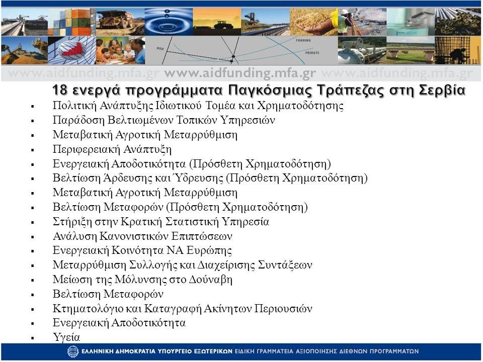 18 ενεργά προγράμματα Παγκόσμιας Τράπεζας στη Σερβία  Πολιτική Ανάπτυξης Ιδιωτικού Τομέα και Χρηματοδότησης  Παράδοση Βελτιωμένων Τοπικών Υπηρεσιών  Μεταβατική Αγροτική Μεταρρύθμιση  Περιφερειακή Ανάπτυξη  Ενεργειακή Αποδοτικότητα ( Πρόσθετη Χρηματοδότηση )  Βελτίωση Άρδευσης και Ύδρευσης ( Πρόσθετη Χρηματοδότηση )  Μεταβατική Αγροτική Μεταρρύθμιση  Βελτίωση Μεταφορών ( Πρόσθετη Χρηματοδότηση )  Στήριξη στην Κρατική Στατιστική Υπηρεσία  Ανάλυση Κανονιστικών Επιπτώσεων  Ενεργειακή Κοινότητα ΝΑ Ευρώπης  Μεταρρύθμιση Συλλογής και Διαχείρισης Συντάξεων  Μείωση της Μόλυνσης στο Δούναβη  Βελτίωση Μεταφορών  Κτηματολόγιο και Καταγραφή Ακίνητων Περιουσιών  Ενεργειακή Αποδοτικότητα  Υγεία