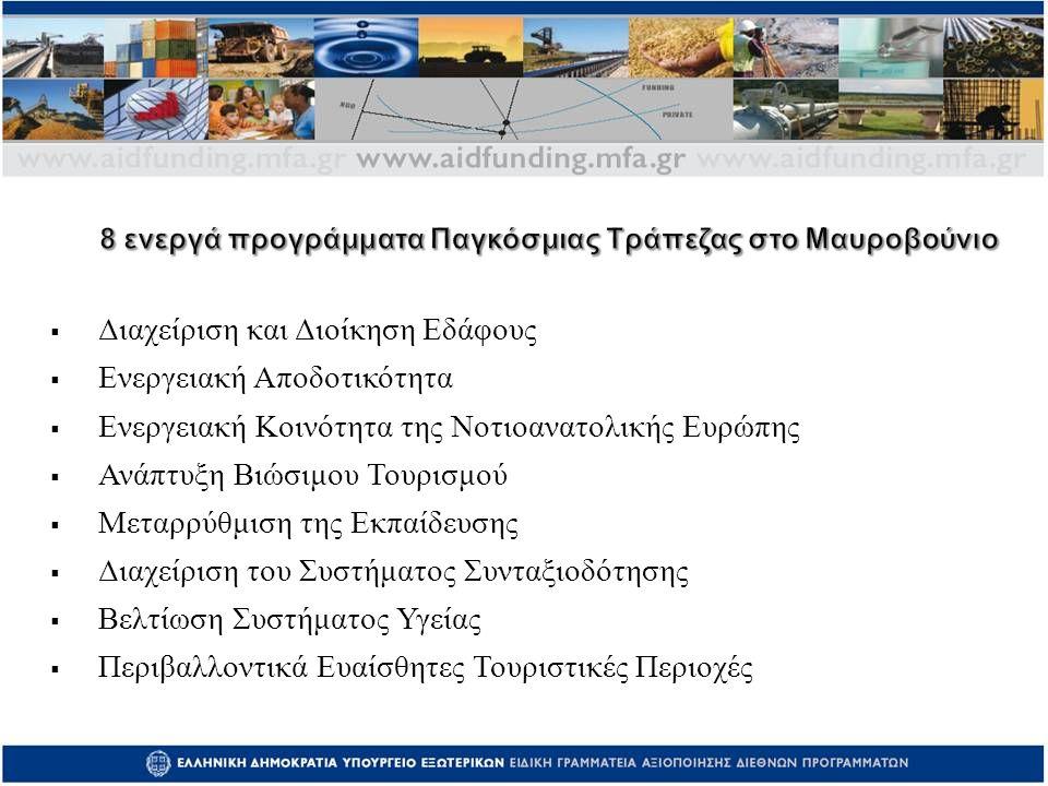  Διαχείριση και Διοίκηση Εδάφους  Ενεργειακή Αποδοτικότητα  Ενεργειακή Κοινότητα της Νοτιοανατολικής Ευρώπης  Ανάπτυξη Βιώσιμου Τουρισμού  Μεταρρύθμιση της Εκπαίδευσης  Διαχείριση του Συστήματος Συνταξιοδότησης  Βελτίωση Συστήματος Υγείας  Περιβαλλοντικά Ευαίσθητες Τουριστικές Περιοχές