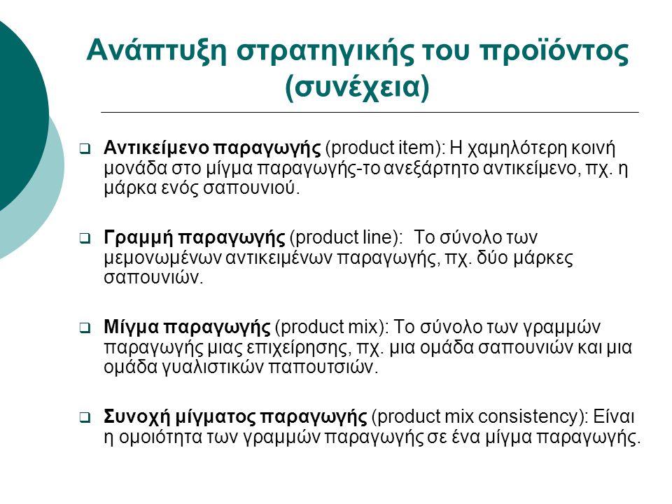 Ανάπτυξη στρατηγικής του προϊόντος (συνέχεια)  Αντικείμενο παραγωγής (product item): Η χαμηλότερη κοινή μονάδα στο μίγμα παραγωγής-το ανεξάρτητο αντι