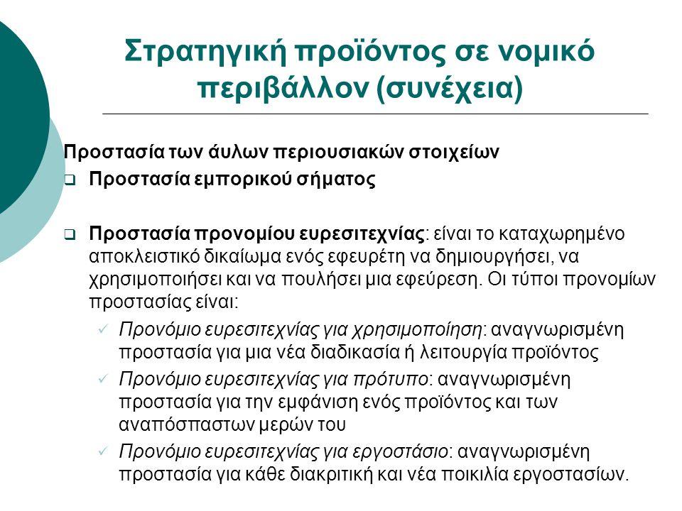 Στρατηγική προϊόντος σε νομικό περιβάλλον (συνέχεια) Προστασία των άυλων περιουσιακών στοιχείων  Προστασία εμπορικού σήματος  Προστασία προνομίου ευ