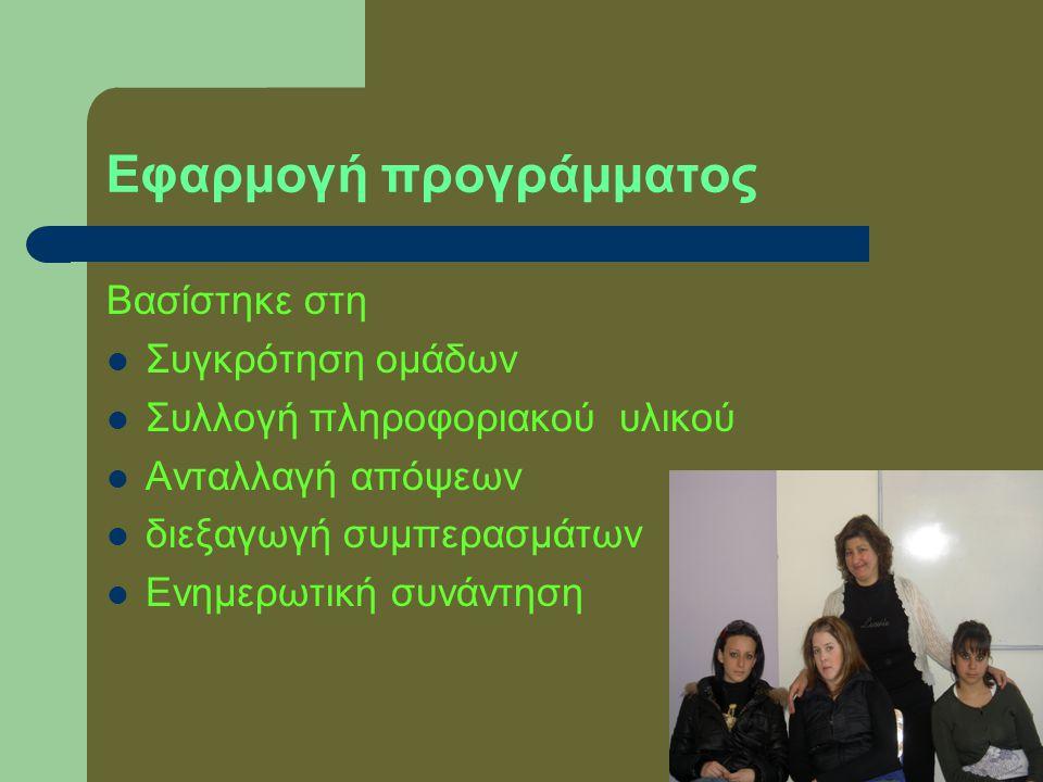 Εφαρμογή προγράμματος Βασίστηκε στη  Συγκρότηση ομάδων  Συλλογή πληροφοριακού υλικού  Ανταλλαγή απόψεων  διεξαγωγή συμπερασμάτων  Ενημερωτική συνάντηση