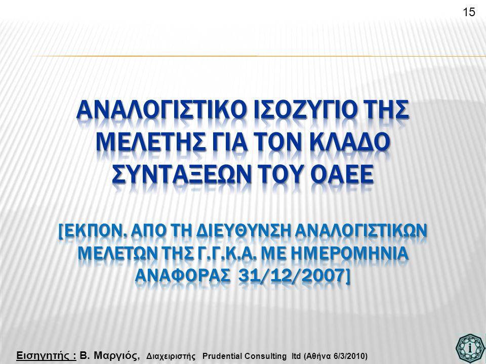 15 Εισηγητής : Β. Μαργιός, Διαχειριστής Prudential Consulting ltd (Αθήνα 6/3/2010)