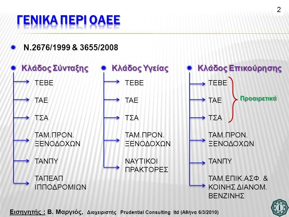  N.2676/1999 & 3655/2008  Κλάδος Σύνταξης ΤΕΒΕ ΤΑΕ ΤΣΑ ΤΑΜ.ΠΡΟΝ.
