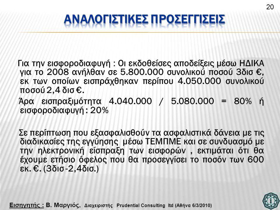 Για την εισφοροδιαφυγή : Οι εκδοθείσες αποδείξεις μέσω ΗΔΙΚΑ για το 2008 ανήλθαν σε 5.800.000 συνολικού ποσού 3δισ €, εκ των οποίων εισπράχθηκαν περίπου 4.050.000 συνολικού ποσού 2,4 δισ €.