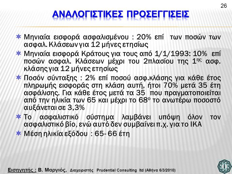 26 Εισηγητής : Β. Μαργιός, Διαχειριστής Prudential Consulting ltd (Αθήνα 6/3/2010)  Μηνιαία εισφορά ασφαλισμένου : 20% επί των ποσών των ασφαλ. Κλάσε