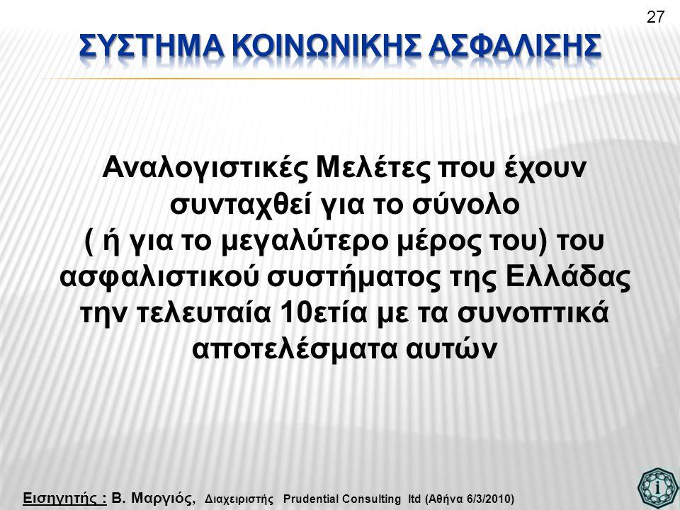 Αναλογιστικές Μελέτες που έχουν συνταχθεί για το σύνολο ( ή για το μεγαλύτερο μέρος του) του ασφαλιστικού συστήματος της Ελλάδας την τελευταία 10ετία με τα συνοπτικά αποτελέσματα αυτών 27 Εισηγητής : Β.