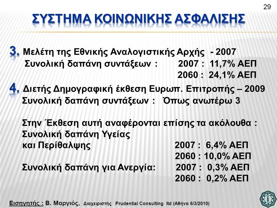 29 Εισηγητής : Β. Μαργιός, Διαχειριστής Prudential Consulting ltd (Αθήνα 6/3/2010)